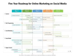 Five Year Roadmap For Online Marketing On Social Media