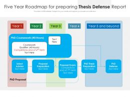 Five Year Roadmap For Preparing Thesis Defense Report