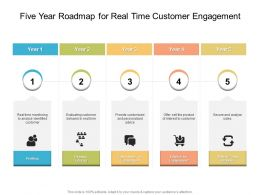 Five Year Roadmap For Real Time Customer Engagement