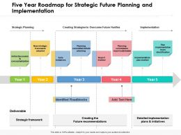 Five Year Roadmap For Strategic Future Planning And Implementation