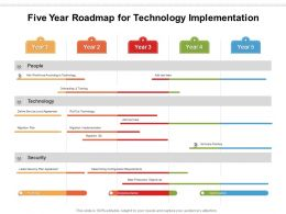 Five Year Roadmap For Technology Implementation