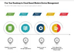 Five Year Roadmap To Cloud Based Modern Device Management