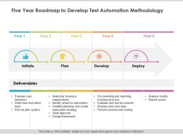 Five Year Roadmap To Develop Test Automation Methodology