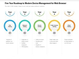 Five Year Roadmap To Modern Device Management For Web Browser