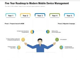 Five Year Roadmap To Modern Mobile Device Management