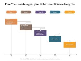 Five Year Roadmapping For Behavioral Science Insights