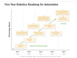 Five Year Robotics Roadmap For Automation