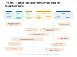 Five Year Robotics Technology Maturity Roadmap For Agricultural Sector