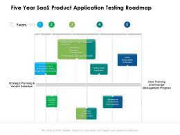 Five Year SaaS Product Application Testing Roadmap