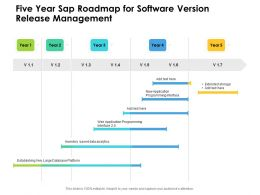 Five Year Sap Roadmap For Software Version Release Management