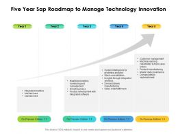 Five Year Sap Roadmap To Manage Technology Innovation