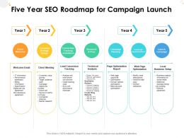 Five Year SEO Roadmap For Campaign Launch