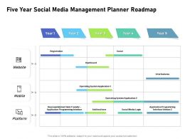 Five Year Social Media Management Planner Roadmap