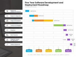 Five Year Software Development And Deployment Roadmap