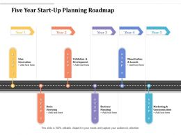 Five Year Start Up Planning Roadmap