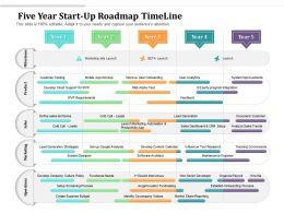 Five Year Start Up Roadmap Timeline