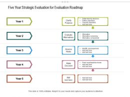 Five Year Strategic Evaluation For Evaluation Roadmap