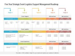 Five Year Strategic Event Logistics Support Management Roadmap