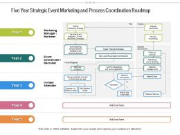 Five Year Strategic Event Marketing And Process Coordination Roadmap