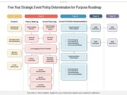 Five Year Strategic Event Policy Determination For Purpose Roadmap