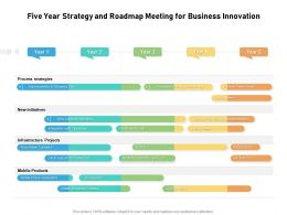 Five Year Strategy And Roadmap Meeting For Business Innovation