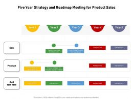 Five Year Strategy And Roadmap Meeting For Product Sales