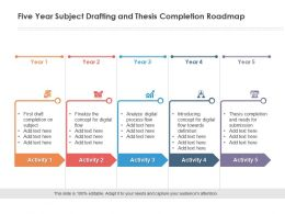 Five Year Subject Drafting And Thesis Completion Roadmap