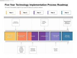 Five Year Technology Implementation Process Roadmap