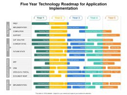 Five Year Technology Roadmap For Application Implementation