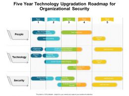 Five Year Technology Upgradation Roadmap For Organizational Security