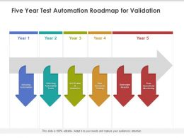 Five Year Test Automation Roadmap For Validation