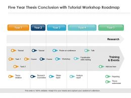 Five Year Thesis Conclusion With Tutorial Workshop Roadmap