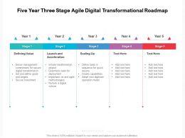 Five Year Three Stage Agile Digital Transformational Roadmap
