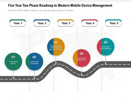 Five Year Two Phase Roadmap To Modern Mobile Device Management