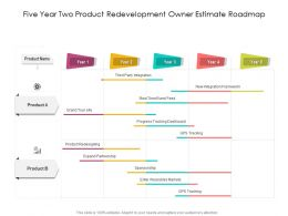 Five Year Two Product Redevelopment Owner Estimate Roadmap
