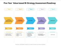 Five Year Value Based Bi Strategy Assessment Roadmap