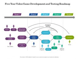 Five Year Video Game Development And Testing Roadmap