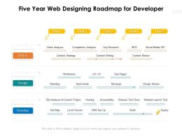 Five Year Web Designing Roadmap For Developer