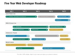 Five Year Web Developer Roadmap
