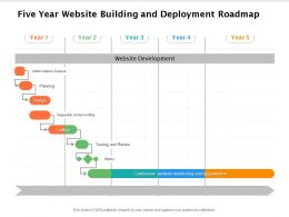 Five Year Website Building And Deployment Roadmap