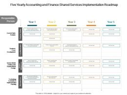 Five Yearly Accounting And Finance Shared Services Implementation Roadmap