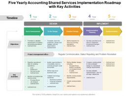 Five Yearly Accounting Shared Services Implementation Roadmap With Key Activities