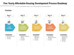 Five Yearly Affordable Housing Development Process Roadmap