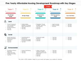 Five Yearly Affordable Housing Development Roadmap With Key Stages