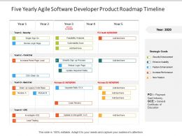 Five Yearly Agile Software Developer Product Roadmap Timeline