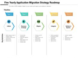 Five Yearly Application Migration Strategy Roadmap