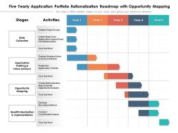 Five Yearly Application Portfolio Rationalization Roadmap With Opportunity Mapping