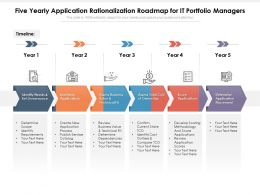 Five Yearly Application Rationalization Roadmap For IT Portfolio Managers