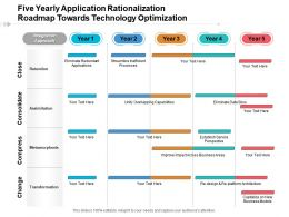 Five Yearly Application Rationalization Roadmap Towards Technology Optimization