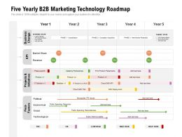 Five Yearly B2B Marketing Technology Roadmap